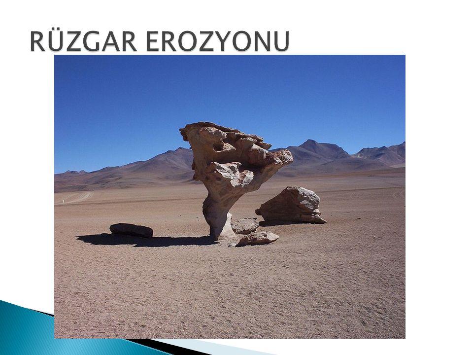 RÜZGAR EROZYONU