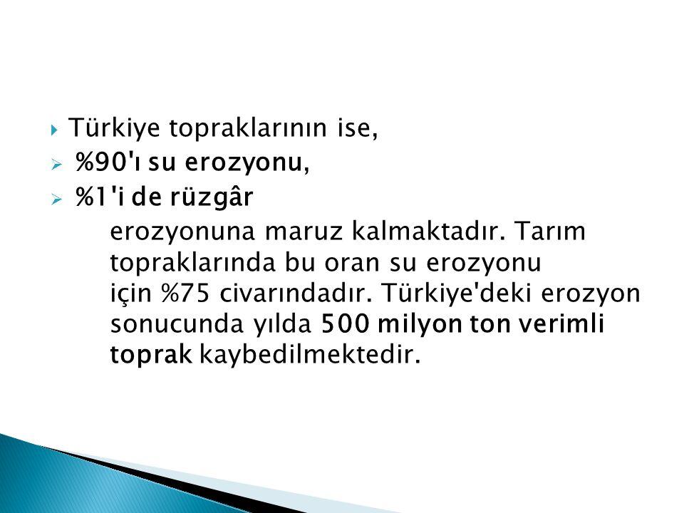Türkiye topraklarının ise,