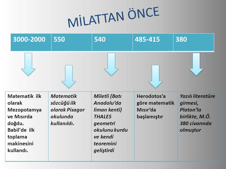 MİLATTAN ÖNCE 3000-2000. 550. 540. 485-415. 380. Matematik ilk olarak Mezopotamya ve Mısırda doğdu.