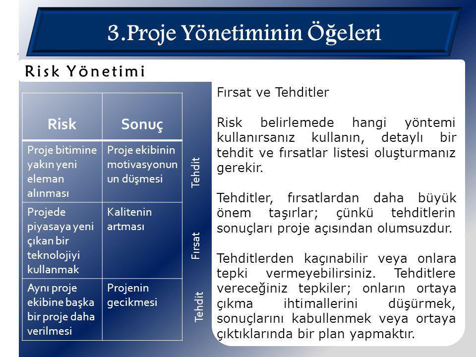 3.Proje Yönetiminin Öğeleri