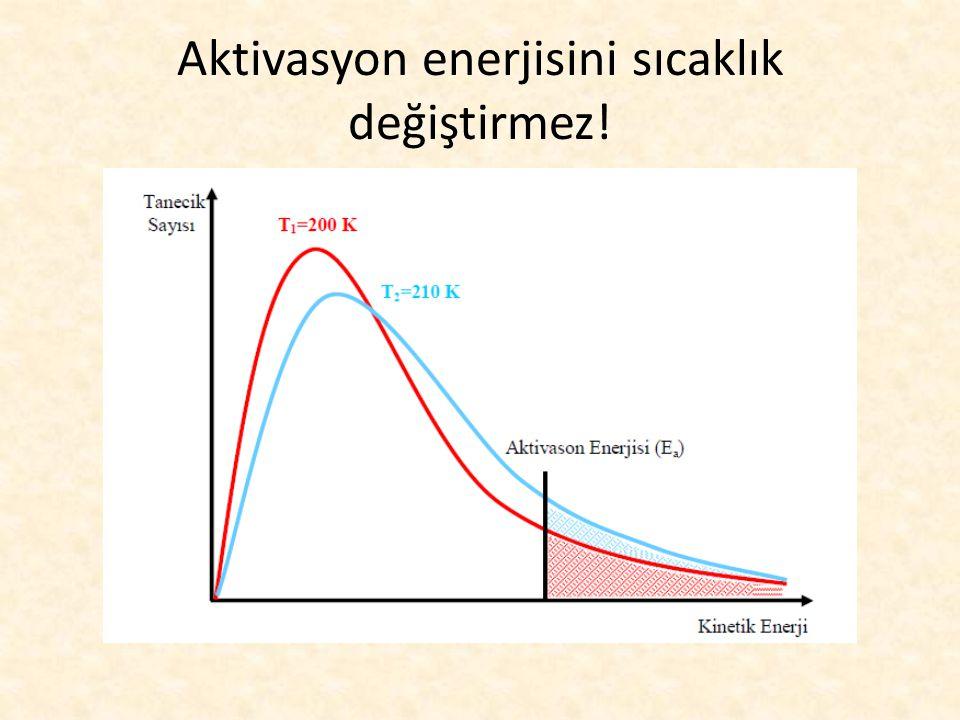 Aktivasyon enerjisini sıcaklık değiştirmez!