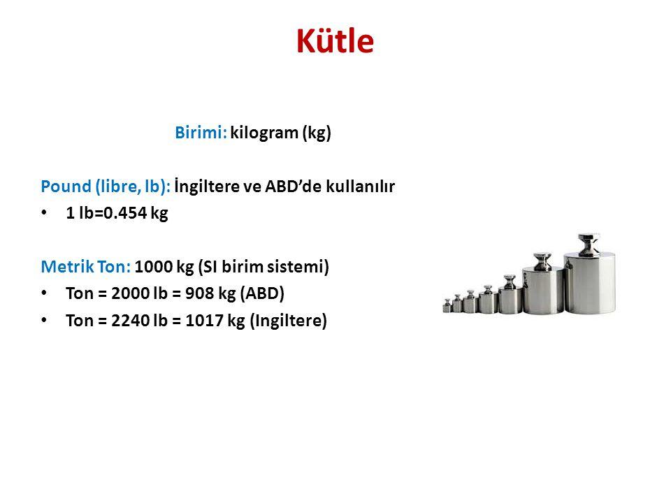 Kütle Birimi: kilogram (kg)