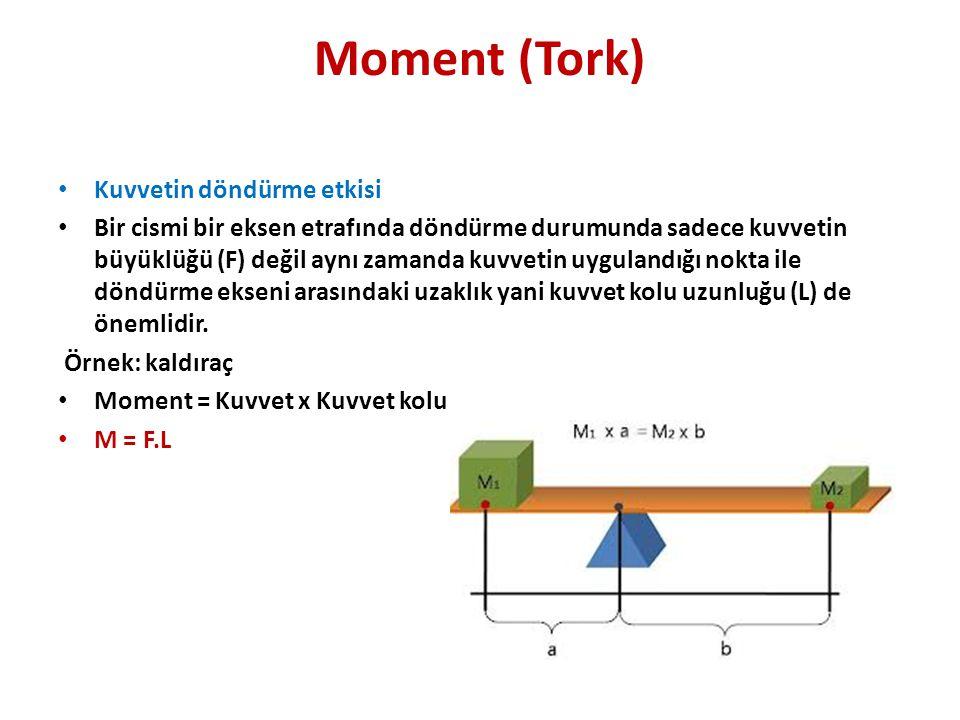 Moment (Tork) Kuvvetin döndürme etkisi