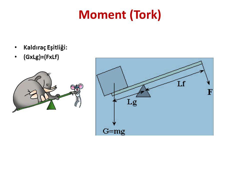 Moment (Tork) Kaldıraç Eşitliği: (GxLg)=(FxLf)