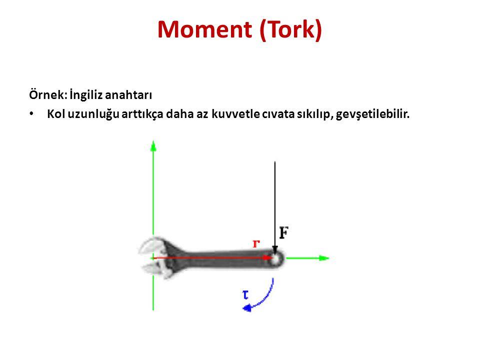 Moment (Tork) Örnek: İngiliz anahtarı