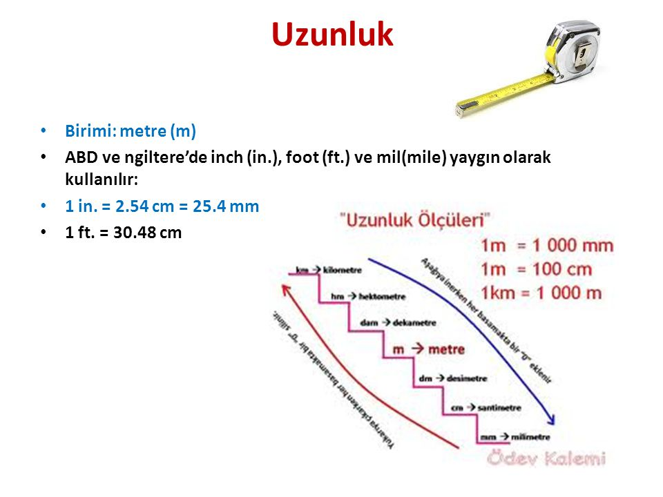 Uzunluk Birimi: metre (m)