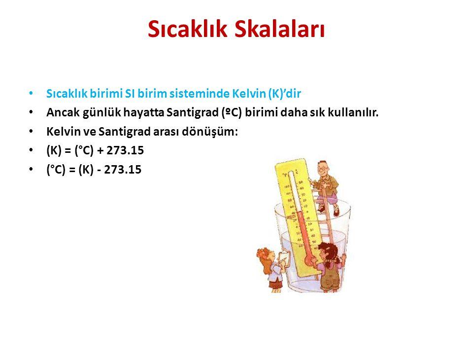 Sıcaklık Skalaları Sıcaklık birimi SI birim sisteminde Kelvin (K)'dir