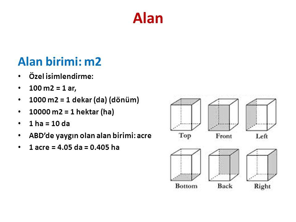 Alan Alan birimi: m2 Özel isimlendirme: 100 m2 = 1 ar,