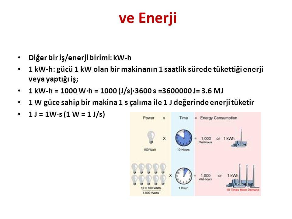 ve Enerji Diğer bir iş/enerji birimi: kW-h