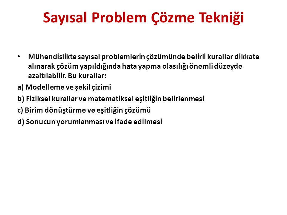 Sayısal Problem Çözme Tekniği