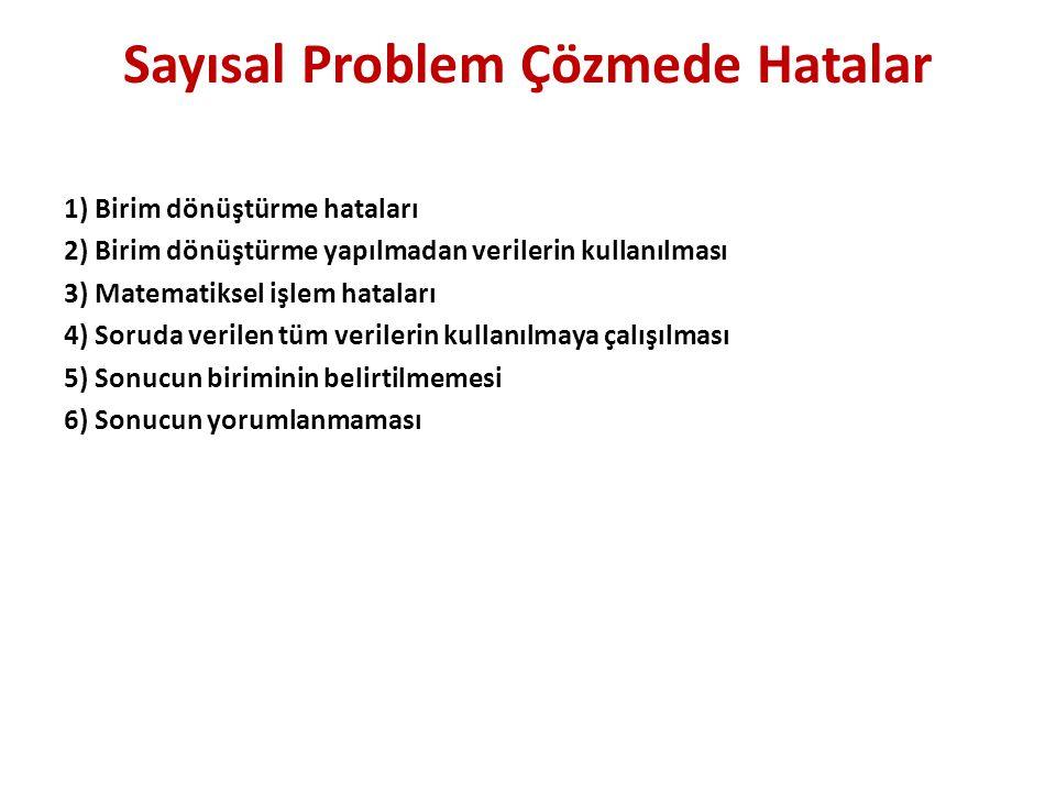 Sayısal Problem Çözmede Hatalar