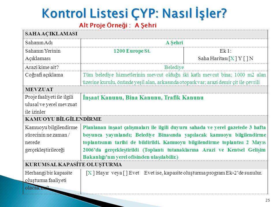Kontrol Listesi ÇYP: Nasıl İşler