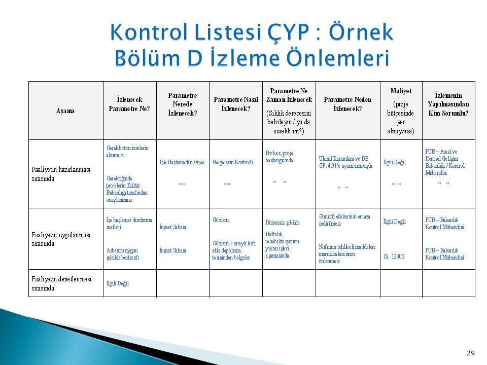 Kontrol Listesi ÇYP : Örnek Bölüm D İzleme Önlemleri