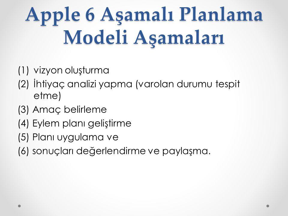 Apple 6 Aşamalı Planlama Modeli Aşamaları