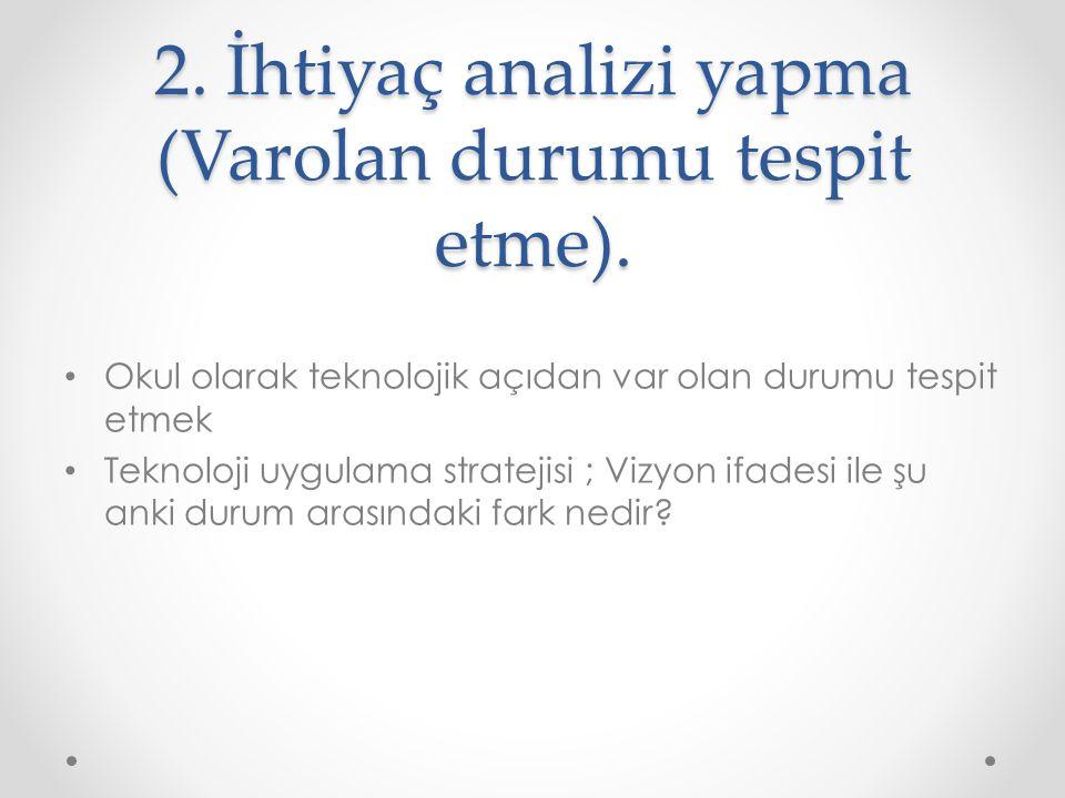 2. İhtiyaç analizi yapma (Varolan durumu tespit etme).