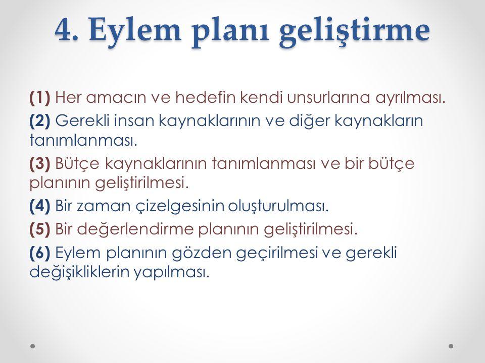 4. Eylem planı geliştirme