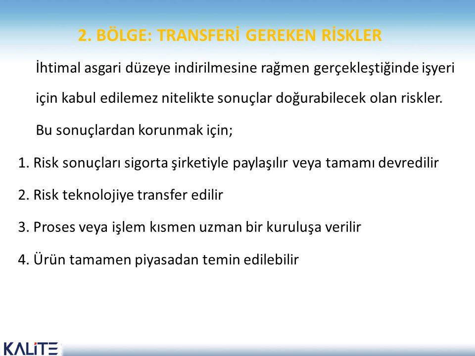 2. BÖLGE: TRANSFERİ GEREKEN RİSKLER