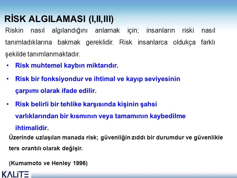 RİSK ALGILAMASI (I,II,III)