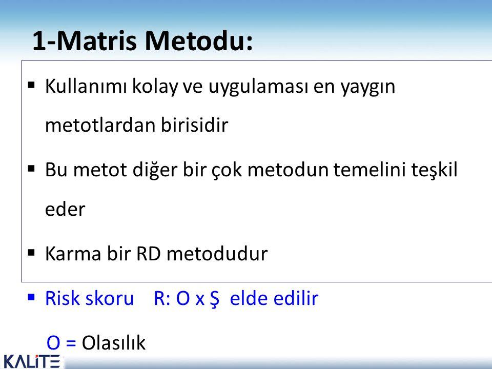 1-Matris Metodu: Kullanımı kolay ve uygulaması en yaygın metotlardan birisidir. Bu metot diğer bir çok metodun temelini teşkil eder.