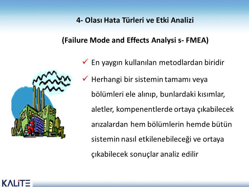 4- Olası Hata Türleri ve Etki Analizi (Failure Mode and Effects Analysi s- FMEA)