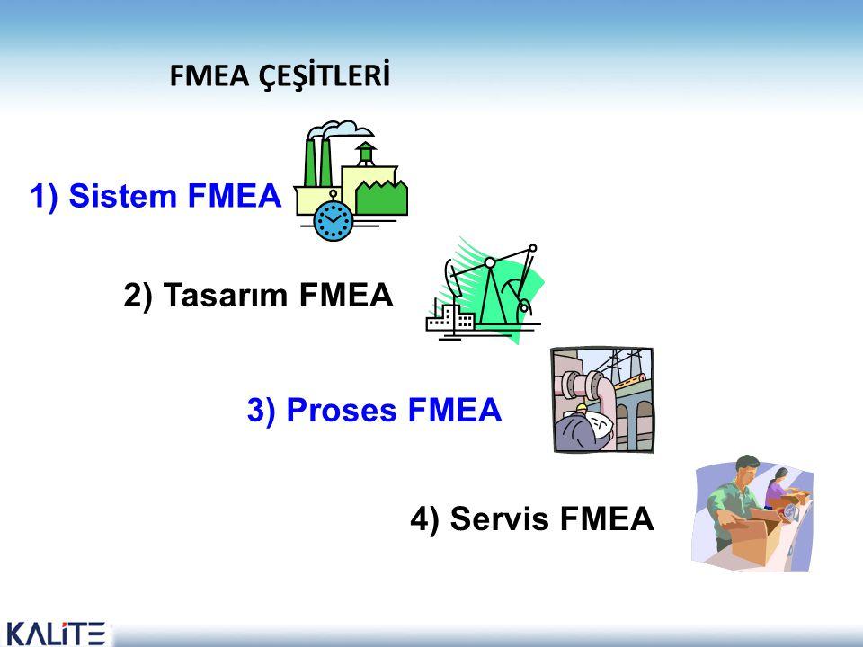 FMEA ÇEŞİTLERİ 1) Sistem FMEA 2) Tasarım FMEA 3) Proses FMEA 4) Servis FMEA