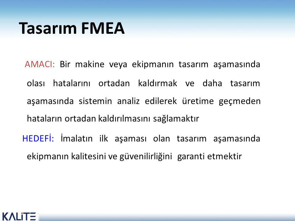 Tasarım FMEA