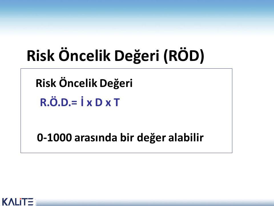 Risk Öncelik Değeri (RÖD)