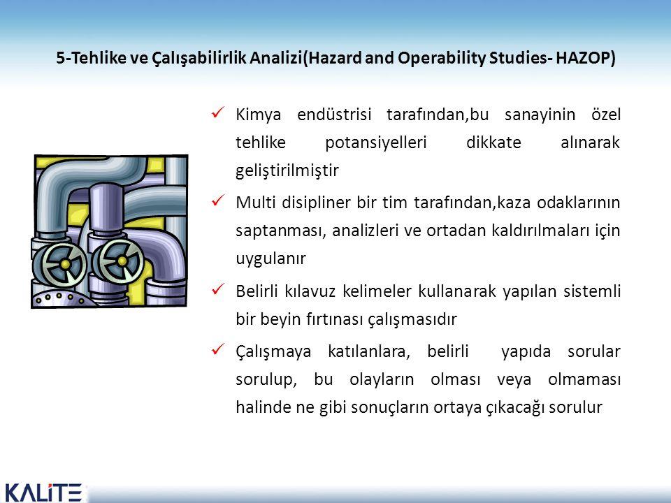 5-Tehlike ve Çalışabilirlik Analizi(Hazard and Operability Studies- HAZOP)