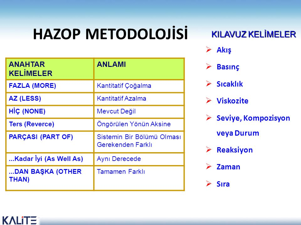 HAZOP METODOLOJİSİ KILAVUZ KELİMELER Akış Basınç Sıcaklık Viskozite