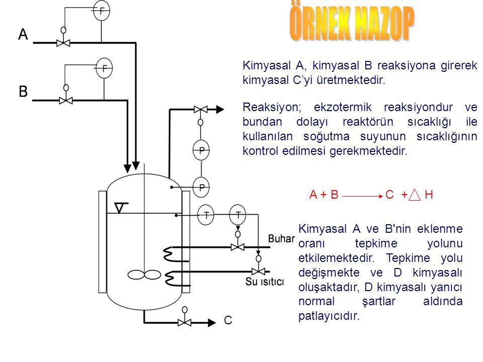 ÖRNEK HAZOP Kimyasal A, kimyasal B reaksiyona girerek kimyasal C'yi üretmektedir.