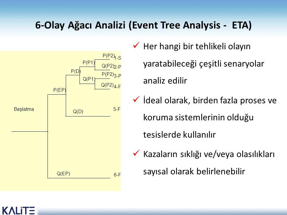 6-Olay Ağacı Analizi (Event Tree Analysis - ETA)