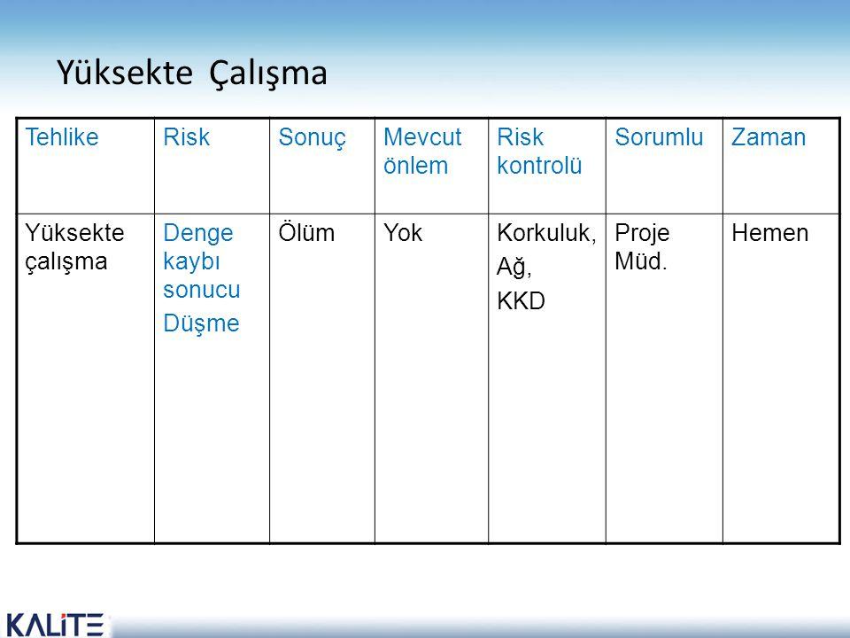 Yüksekte Çalışma Tehlike Risk Sonuç Mevcut önlem Risk kontrolü Sorumlu