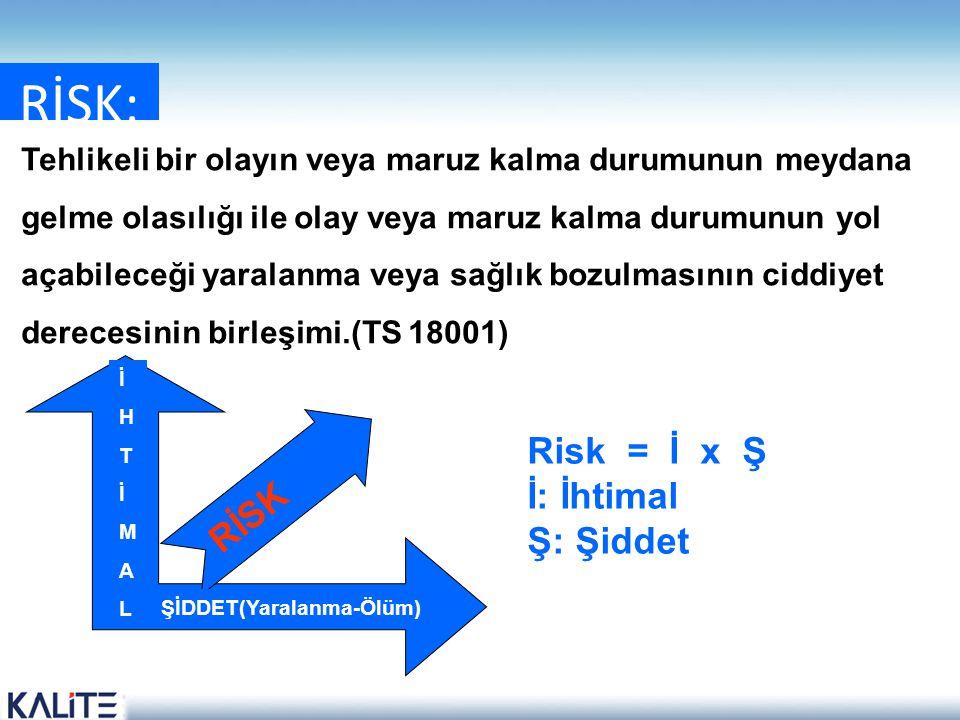 RİSK: Risk = İ x Ş İ: İhtimal RİSK Ş: Şiddet