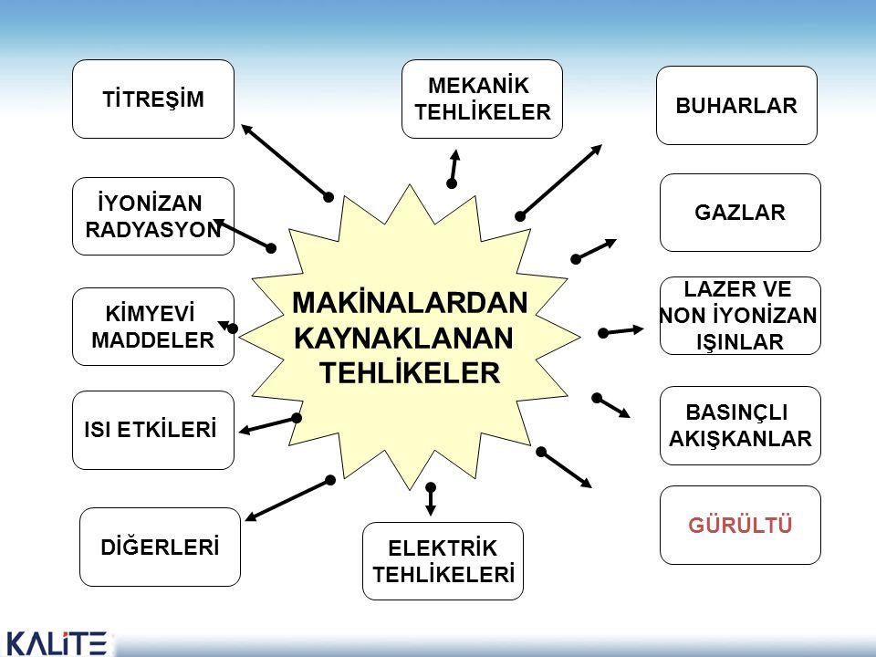 MAKİNALARDAN KAYNAKLANAN TEHLİKELER