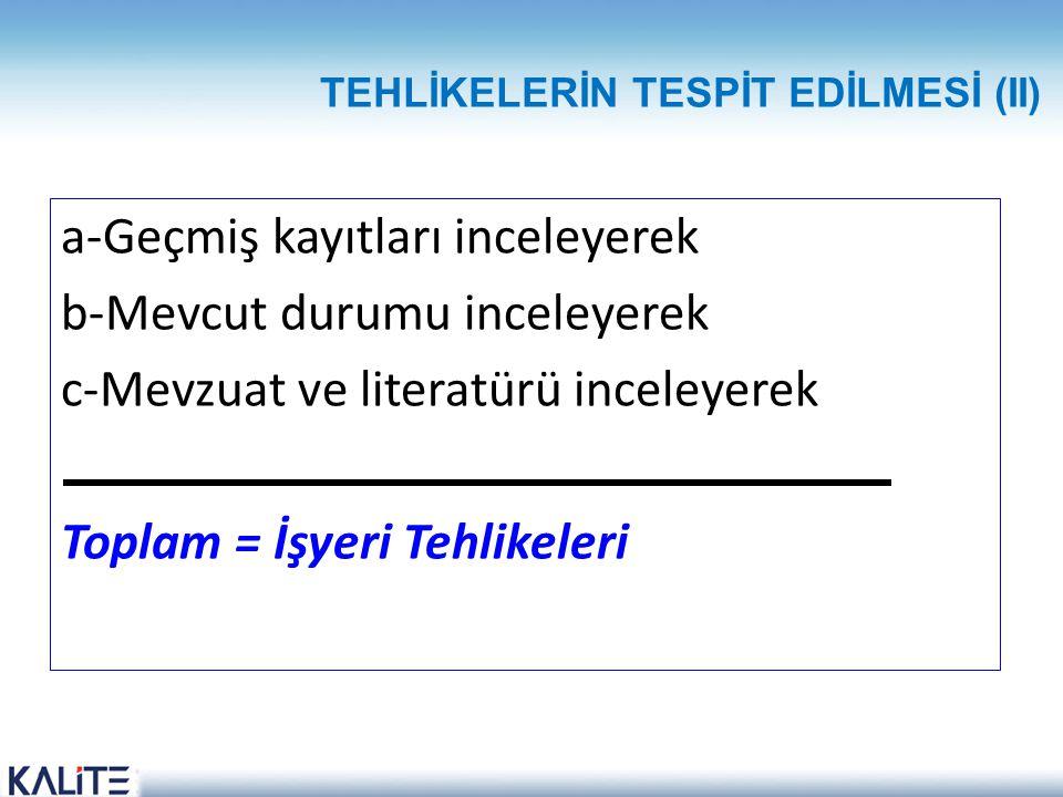 TEHLİKELERİN TESPİT EDİLMESİ (II)