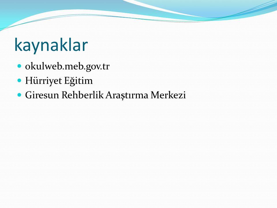 kaynaklar okulweb.meb.gov.tr Hürriyet Eğitim
