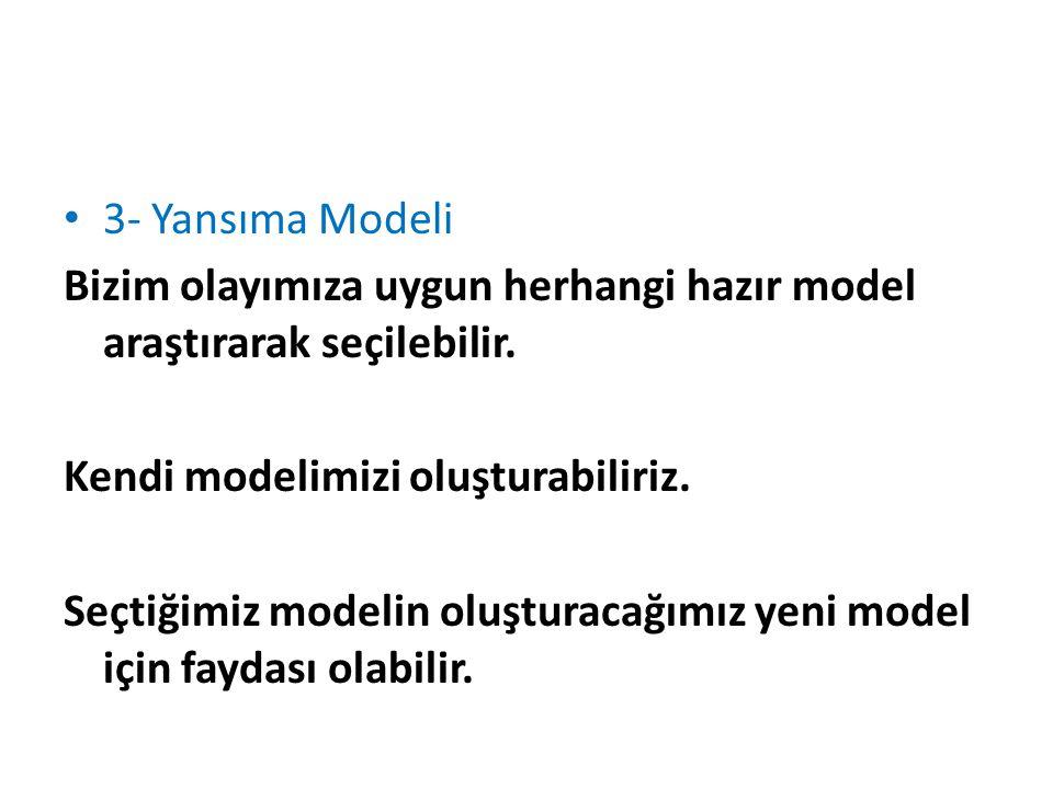 3- Yansıma Modeli Bizim olayımıza uygun herhangi hazır model araştırarak seçilebilir. Kendi modelimizi oluşturabiliriz.