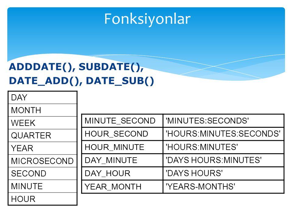 Fonksiyonlar ADDDATE(), SUBDATE(), DATE_ADD(), DATE_SUB() DAY MONTH