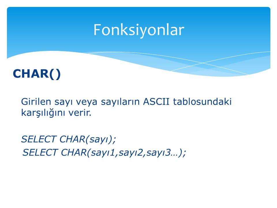 Fonksiyonlar CHAR() Girilen sayı veya sayıların ASCII tablosundaki karşılığını verir. SELECT CHAR(sayı);