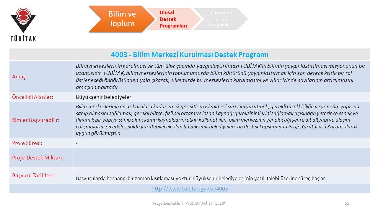 4003 - Bilim Merkezi Kurulması Destek Programı