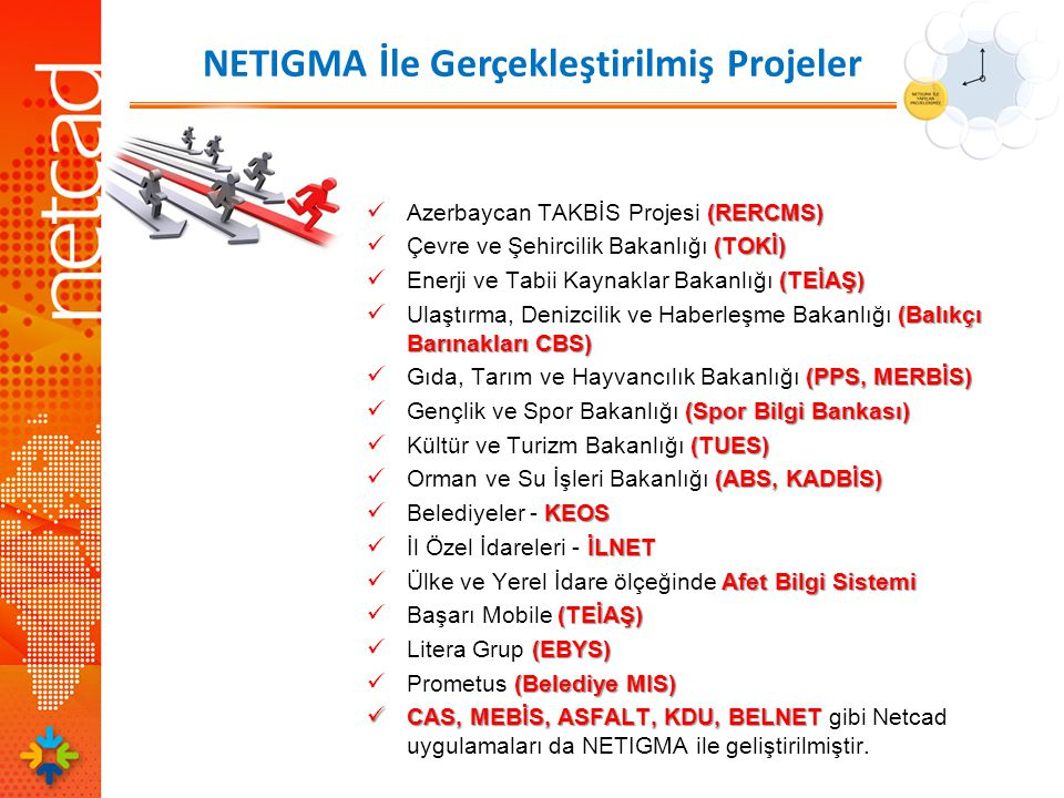NETIGMA İle Gerçekleştirilmiş Projeler