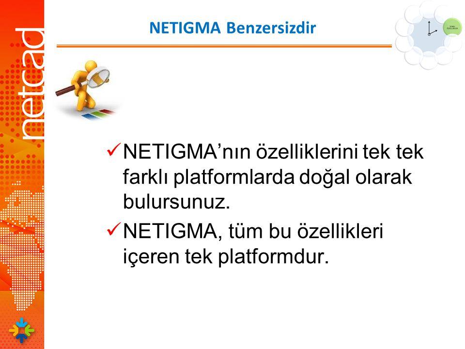 NETIGMA, tüm bu özellikleri içeren tek platformdur.