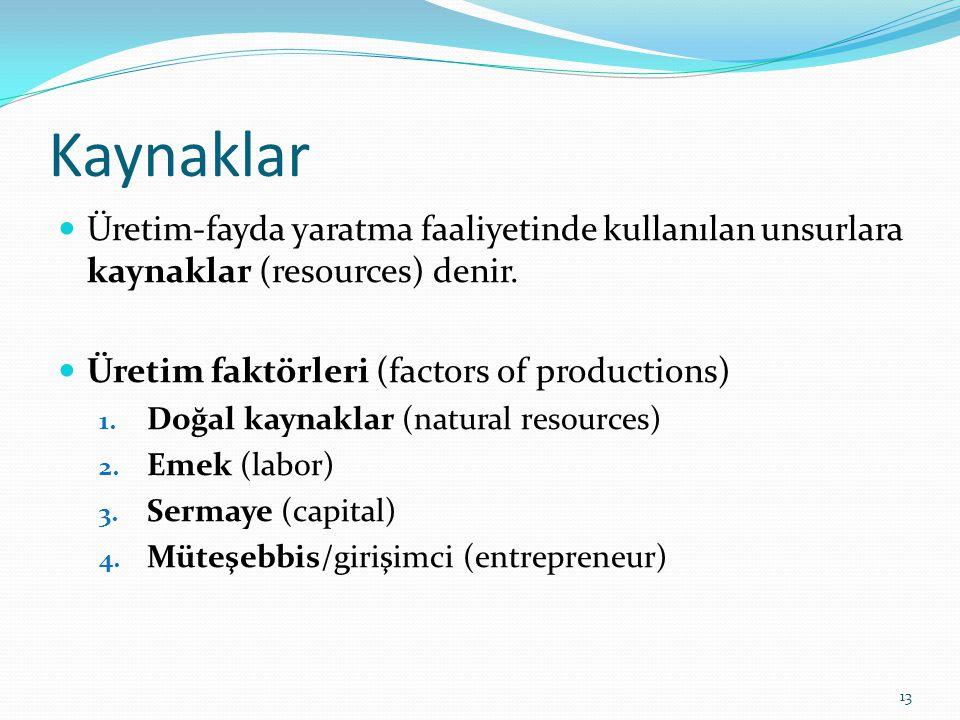 Kaynaklar Üretim-fayda yaratma faaliyetinde kullanılan unsurlara kaynaklar (resources) denir. Üretim faktörleri (factors of productions)