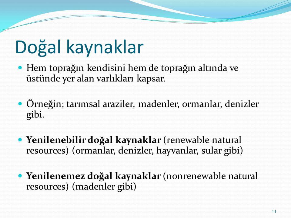 Doğal kaynaklar Hem toprağın kendisini hem de toprağın altında ve üstünde yer alan varlıkları kapsar.