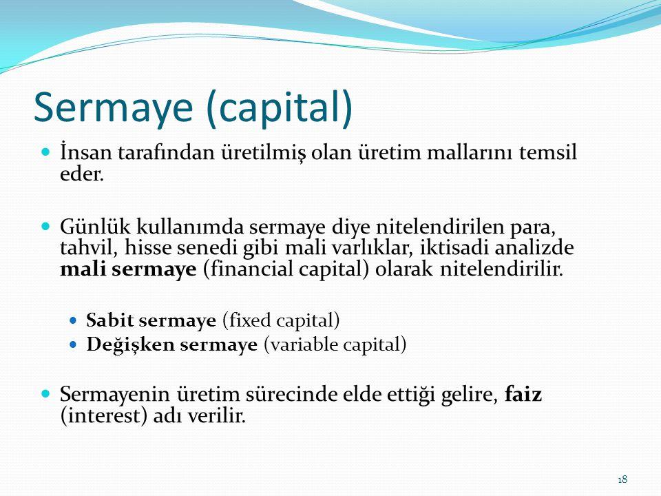 Sermaye (capital) İnsan tarafından üretilmiş olan üretim mallarını temsil eder.
