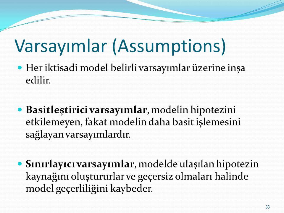 Varsayımlar (Assumptions)