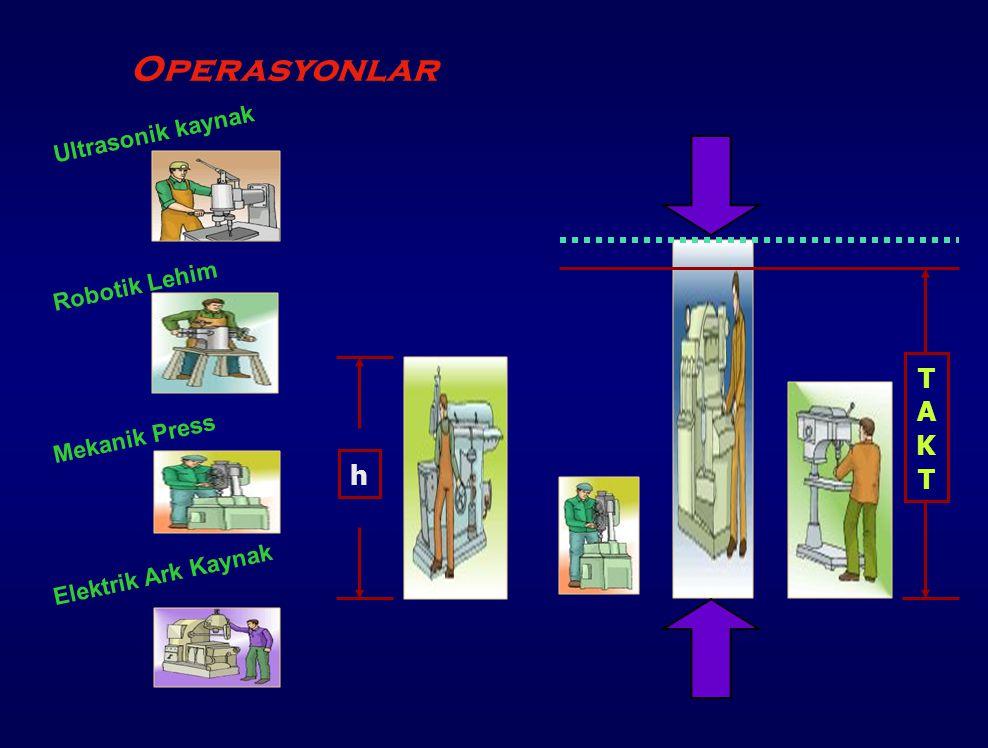 Operasyonlar T A K h Ultrasonik kaynak Robotik Lehim Mekanik Press