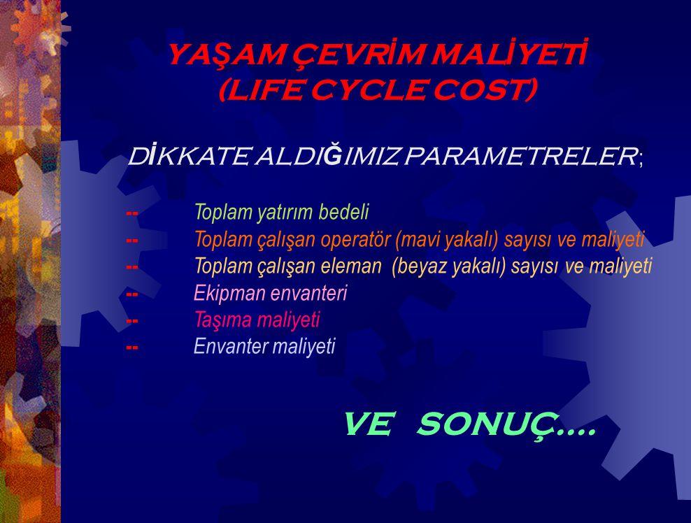 YAŞAM ÇEVRİM MALİYETİ (LIFE CYCLE COST)