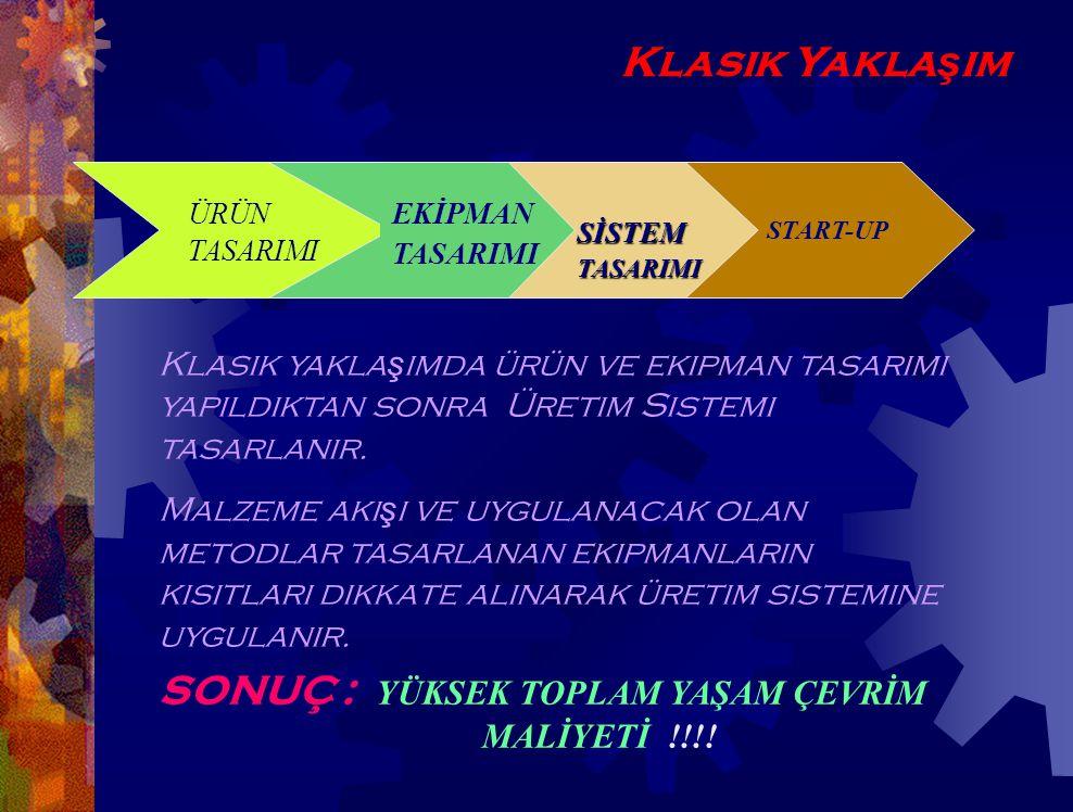 Klasik Yaklaşım SONUÇ : YÜKSEK TOPLAM YAŞAM ÇEVRİM MALİYETİ !!!!