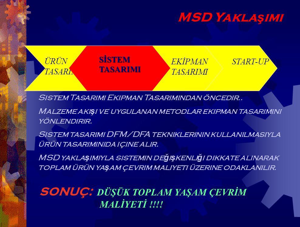 MSD Yaklaşımı SONUÇ: DÜŞÜK TOPLAM YAŞAM ÇEVRİM MALİYETİ !!!!